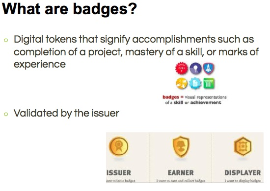 Add Credly badges to Google Sites