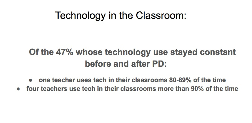 how professional development affects technology integration