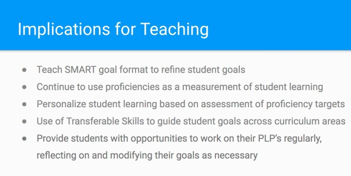 Using Digital Tools To Change Student Goal Setting And Reflection