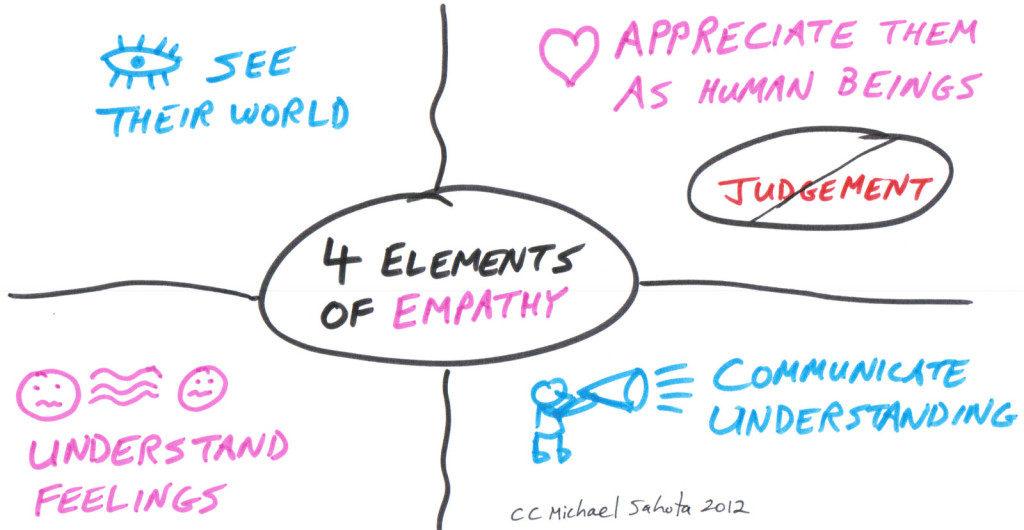 Can Virtual Reality Teach Empathy Innovation Education