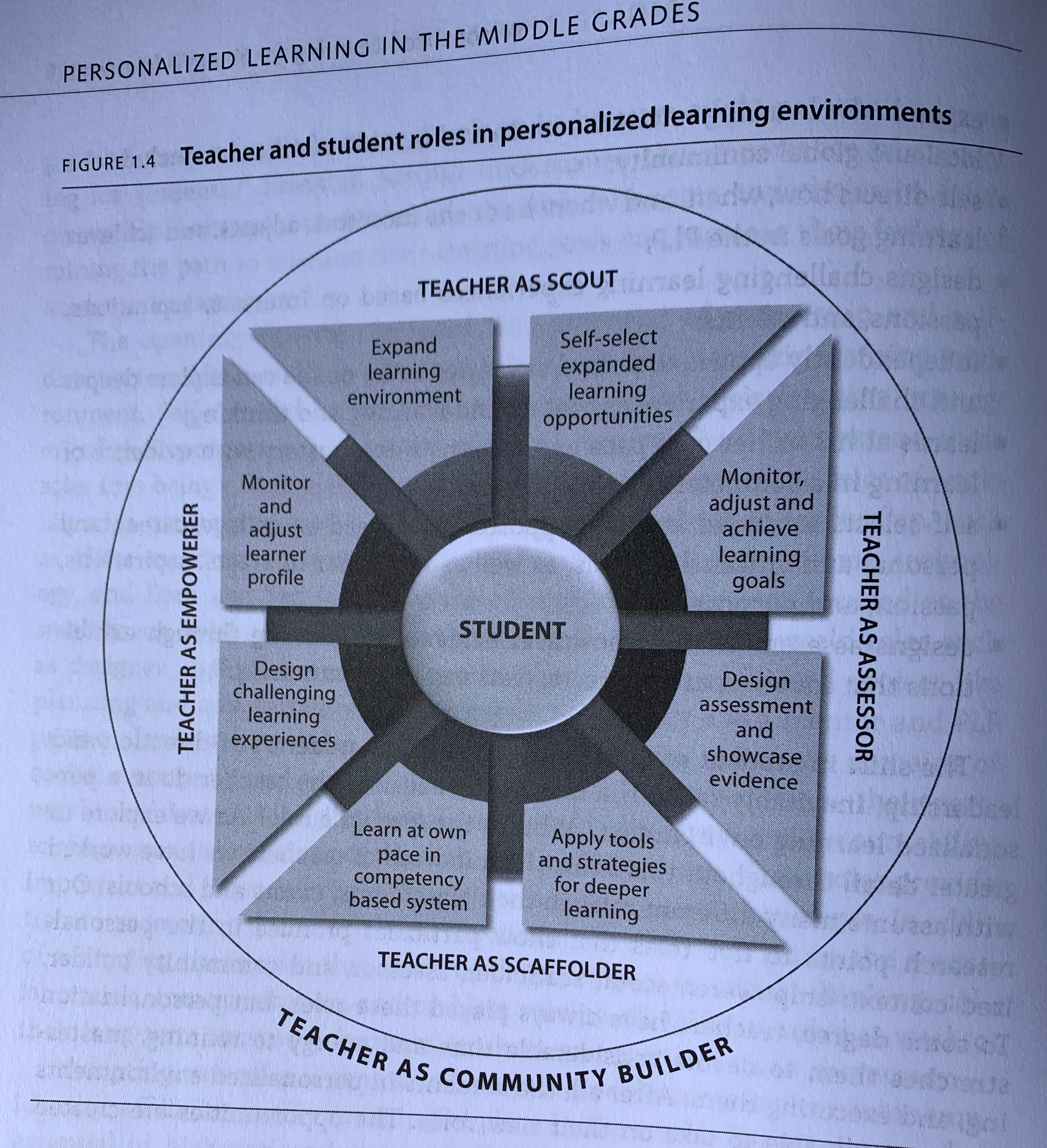 Page 38 of Personalized Learning in the Middle Grades