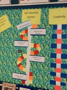 Self-directed learner game board