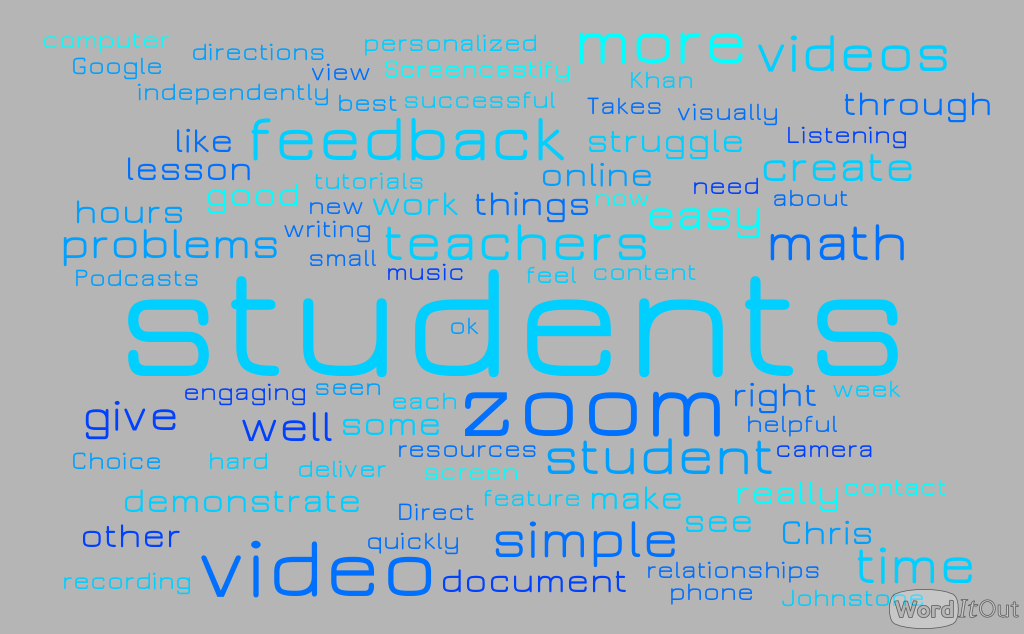 Closure: a word cloud with the word students in the middle