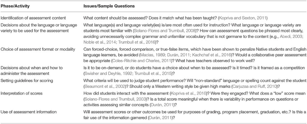 culturally responsive instruction and assessment