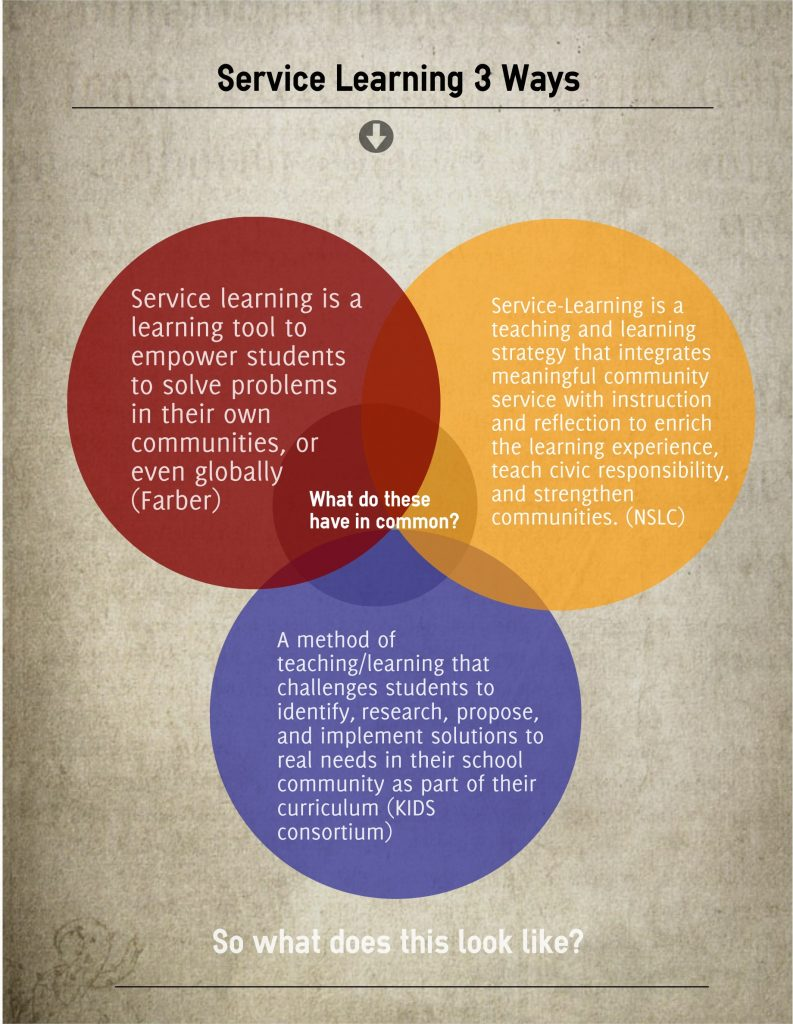 servicelearning3ways